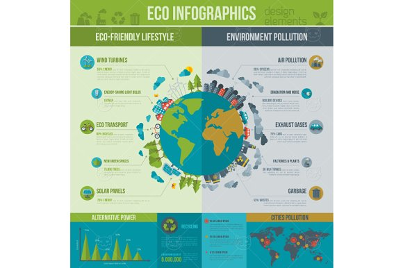 Green Earth Infographics