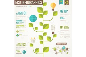 Eco Infographics Elements
