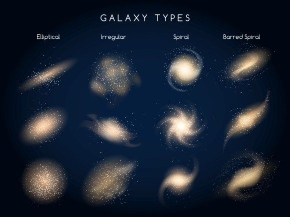 Galaxy types vector icons ~ Graphics ~ Creative Market