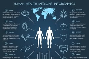 Human body health care infographics