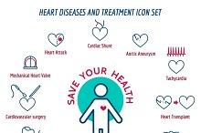 Human Heart Disease