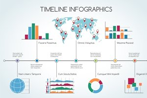 Timeline Infographic with charts