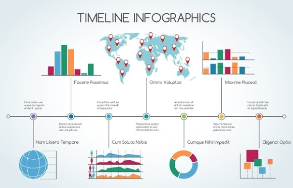 Timeline Infographic with charts ~ Graphics on Creative Market