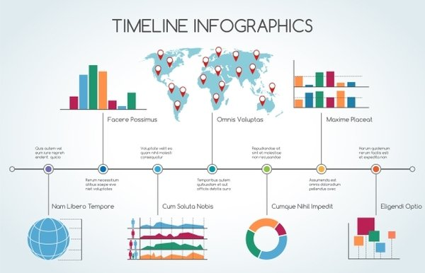 timeline infographic with charts graphics creative market