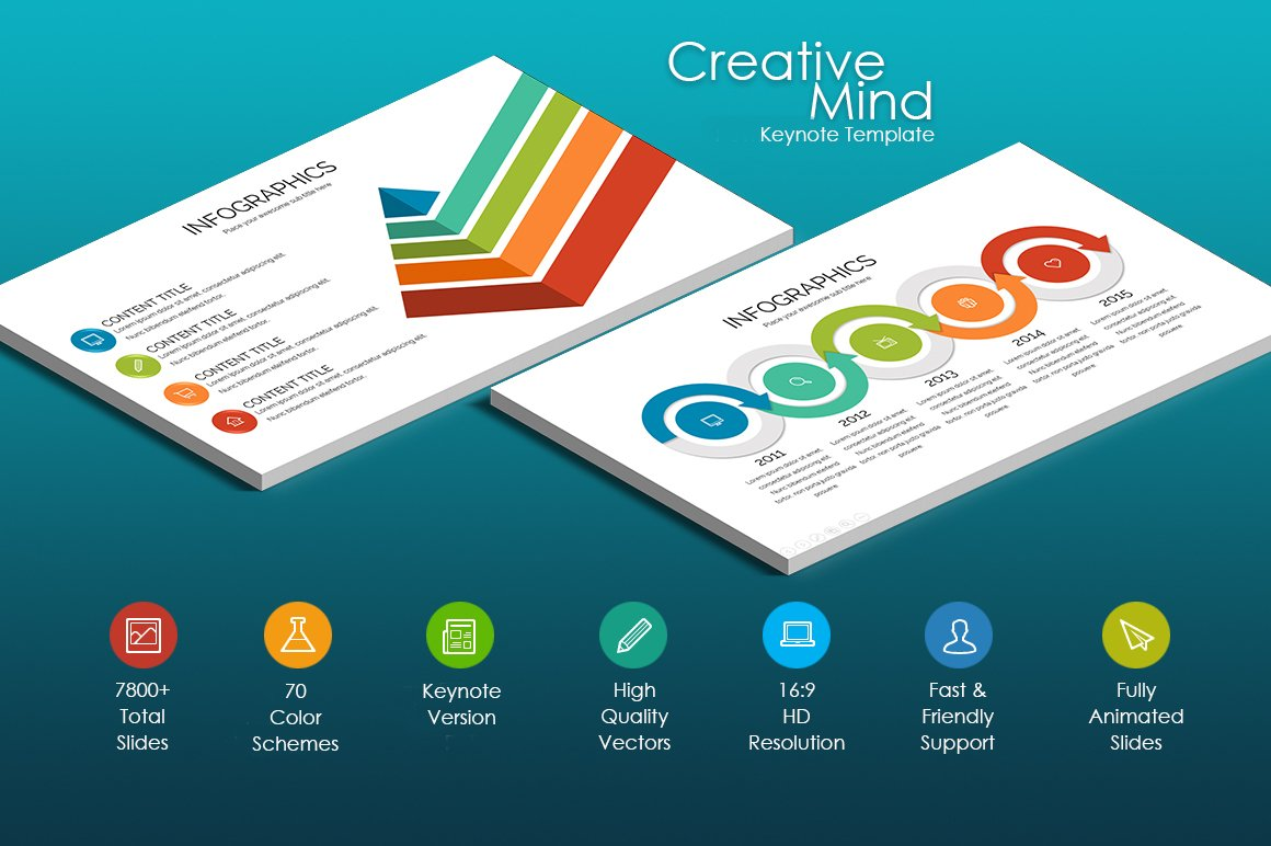 Creative Mind Keynote Template ~ Presentation Templates ~ Creative ...