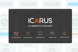 Icarus - UX Website Flowchart
