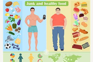 Healthy food lifestyle infographics.