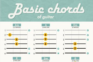 Basic chords info graphic