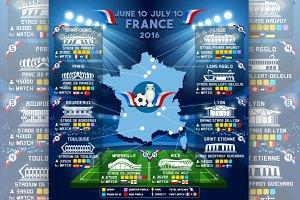 EURO 2016 Stadium Guide