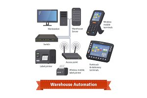 Warehouse operation automation.