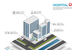 Hospital infographic
