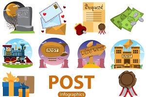 Post office. Infographics set