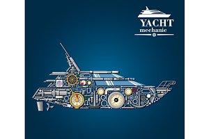 Yacht mechanics scheme