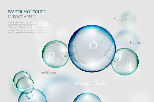 Water Molecules