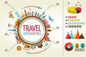 Travel Infographics