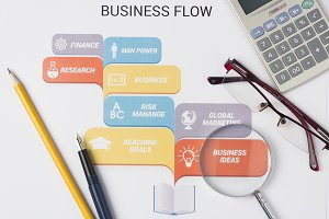 Business flow graph
