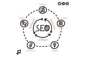 Seo Concept Optimize Adapt