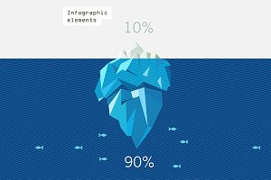 iceberg infographic polygon style