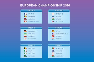 Euro 2016 qualifiers groups