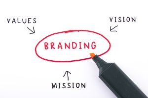 Business Strategy Branding keyword