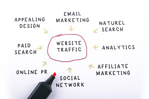Business Strategy Website Traffic