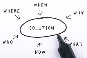 Business Strategy Solution
