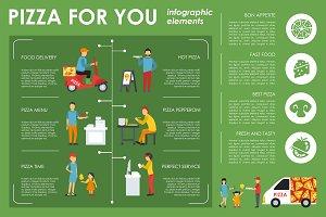 12 Pizzeria Flat Infographics