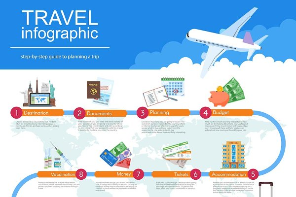 Travel planing vector infographic
