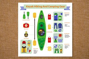 Rafting and Kayaking Gear Guide
