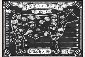 Vintage Blackboard for Butcher Shop