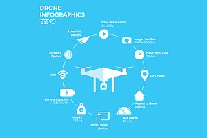 Drone Quadcopter Infographic