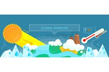 Ecology Banner Global Warming