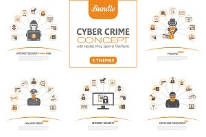 Cyber Crime Concepts