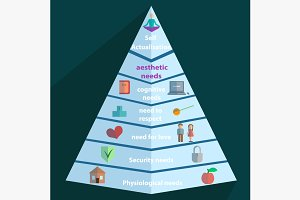 Maslow Pyramid icon