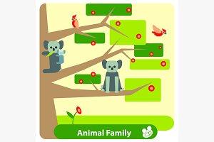 Family of koalas