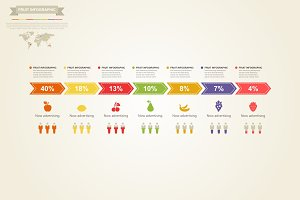 Fruit infographics