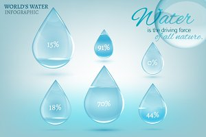 Water drop infographic