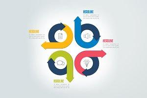 4 steps circle scheme.