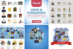 Crime and Punishment Concepts