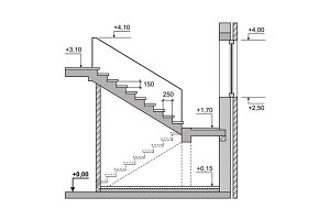 Draft Project Stairs