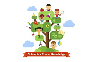 School tree of knowledge