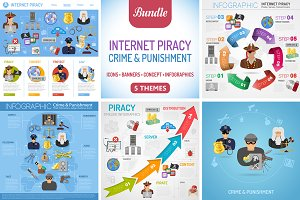 Internet Piracy, Crime, Punishment