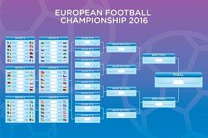 Euro 2016 Match Schedule