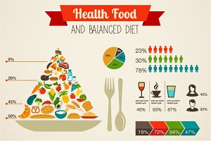 Health Food Infographics