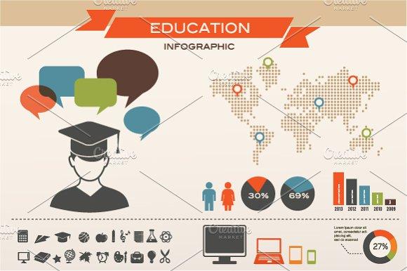 Education infographic design ~ Illustrations on Creative ...
