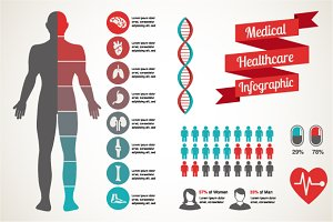 Medical and Healthcare Infographic