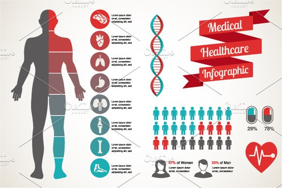 Create your own infographics with these 65 templates creative medical and healthcare infographic pronofoot35fo Gallery