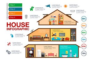 House infographics with charts