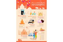 Vacation Incredible India