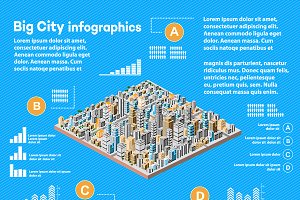 City infographics